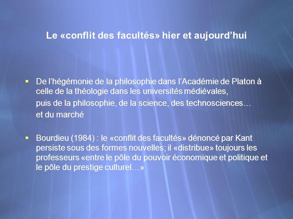 De lhégémonie de la philosophie dans lAcadémie de Platon à celle de la théologie dans les universités médiévales, puis de la philosophie, de la scienc