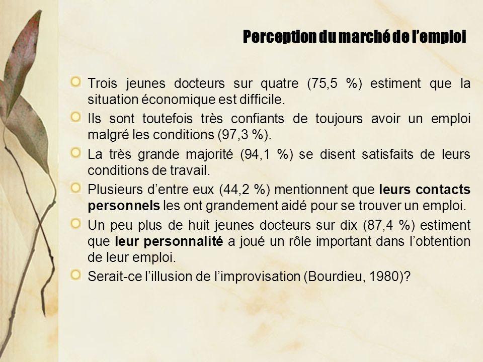 Perception du marché de lemploi Trois jeunes docteurs sur quatre (75,5 %) estiment que la situation économique est difficile.