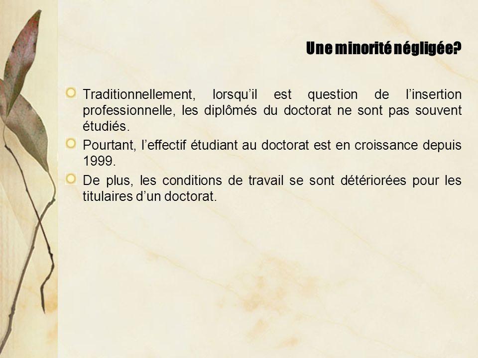 La région dorigine La très grande majorité des jeunes docteurs au Québec sont originaires dune région métropolitaine (59,1 %).