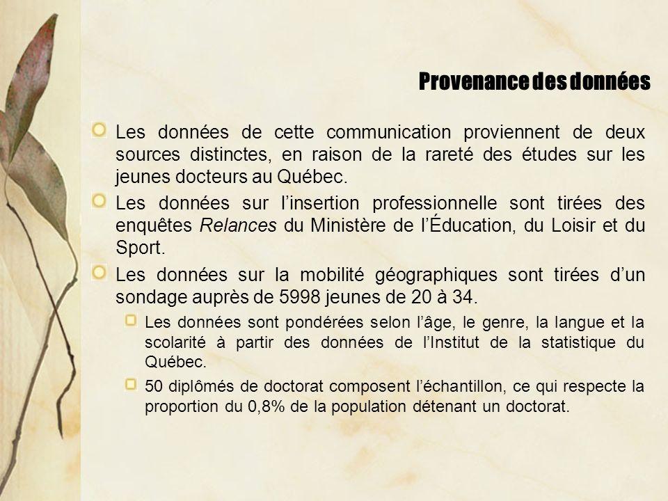 Provenance des données Les données de cette communication proviennent de deux sources distinctes, en raison de la rareté des études sur les jeunes docteurs au Québec.