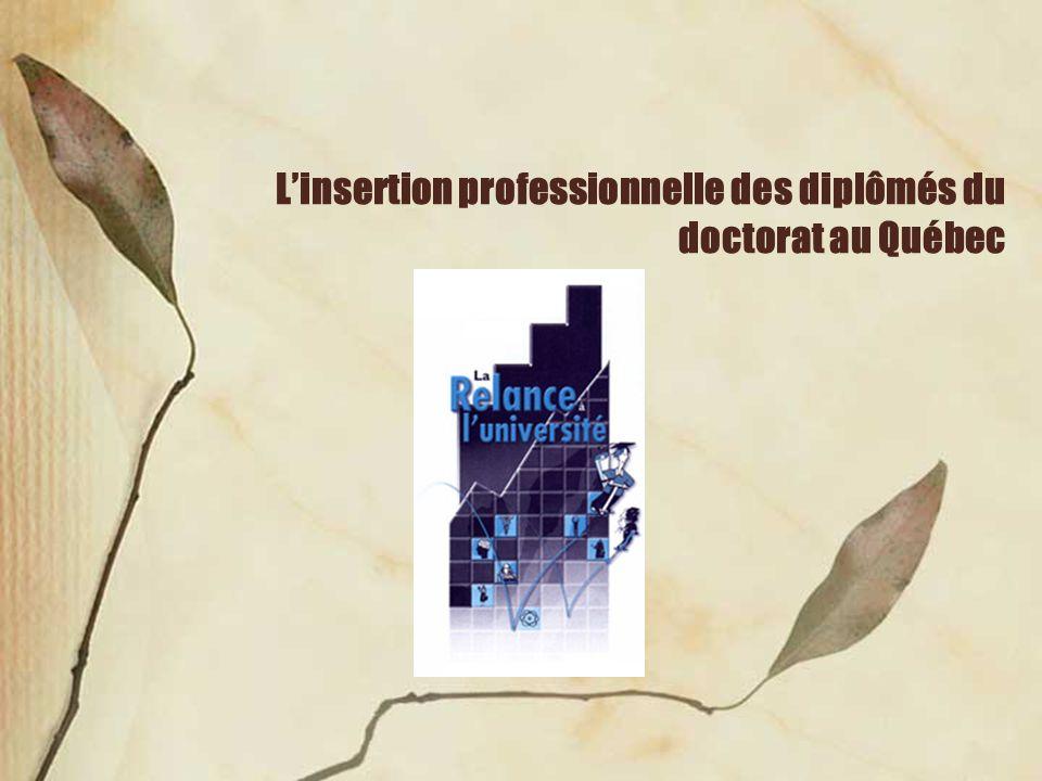 Lemploi après les études Source: Audet (1997); MEQ (2001) et Girard, Michel et Sylvain (2006) 20,6 % de stagiaires postdoctoraux
