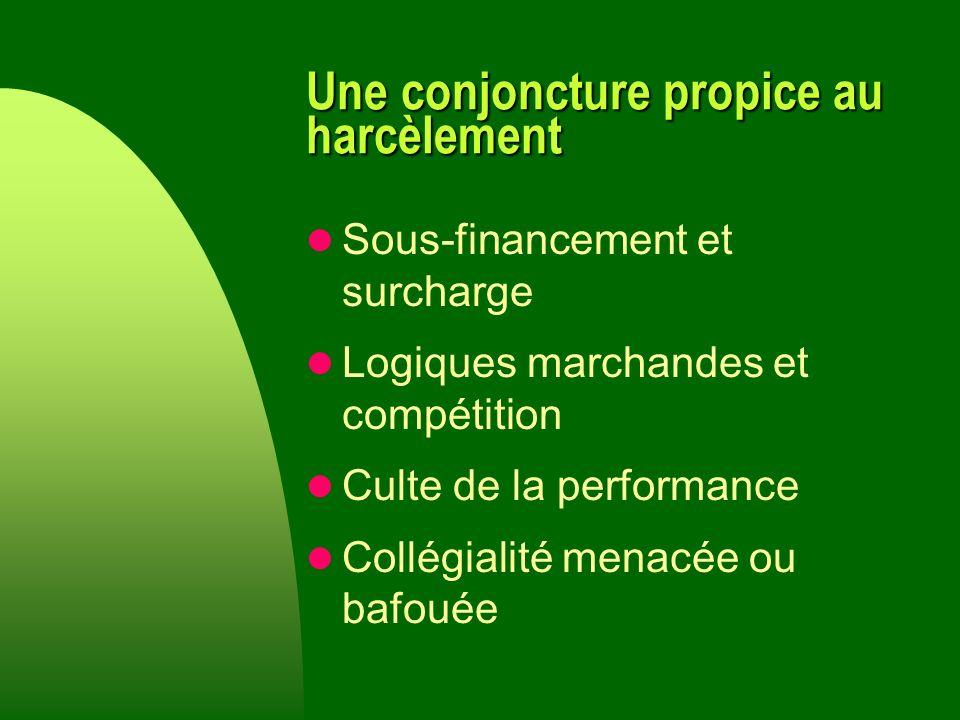 Une conjoncture propice au harcèlement Sous-financement et surcharge Logiques marchandes et compétition Culte de la performance Collégialité menacée ou bafouée