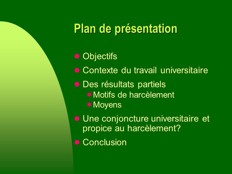 Plan de présentation Objectifs Contexte du travail universitaire Des résultats partiels Motifs de harcèlement Moyens Une conjoncture universitaire et propice au harcèlement.