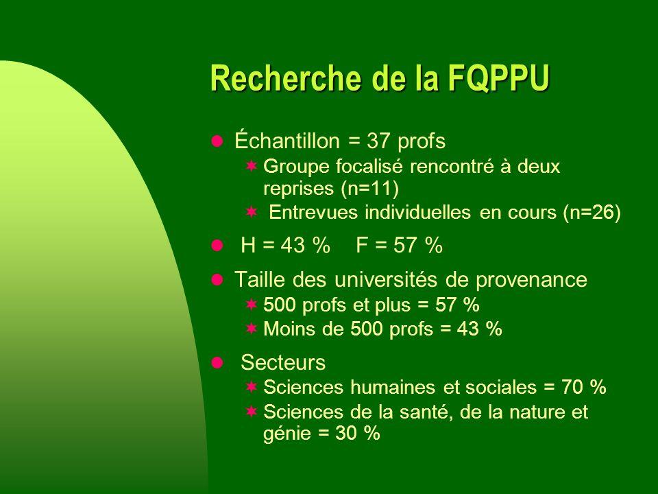 Recherche de la FQPPU Échantillon = 37 profs Groupe focalisé rencontré à deux reprises (n=11) Entrevues individuelles en cours (n=26) H = 43 % F = 57 % Taille des universités de provenance 500 profs et plus = 57 % Moins de 500 profs = 43 % Secteurs Sciences humaines et sociales = 70 % Sciences de la santé, de la nature et génie = 30 %