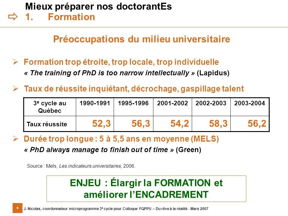 4 J. Nicolas, coordonnateur microprogramme 3 e cycle pour Colloque FQPPU – Du rêve à la réalité - Mars 2007 Mieux préparer nos doctorantEs 1.Formation