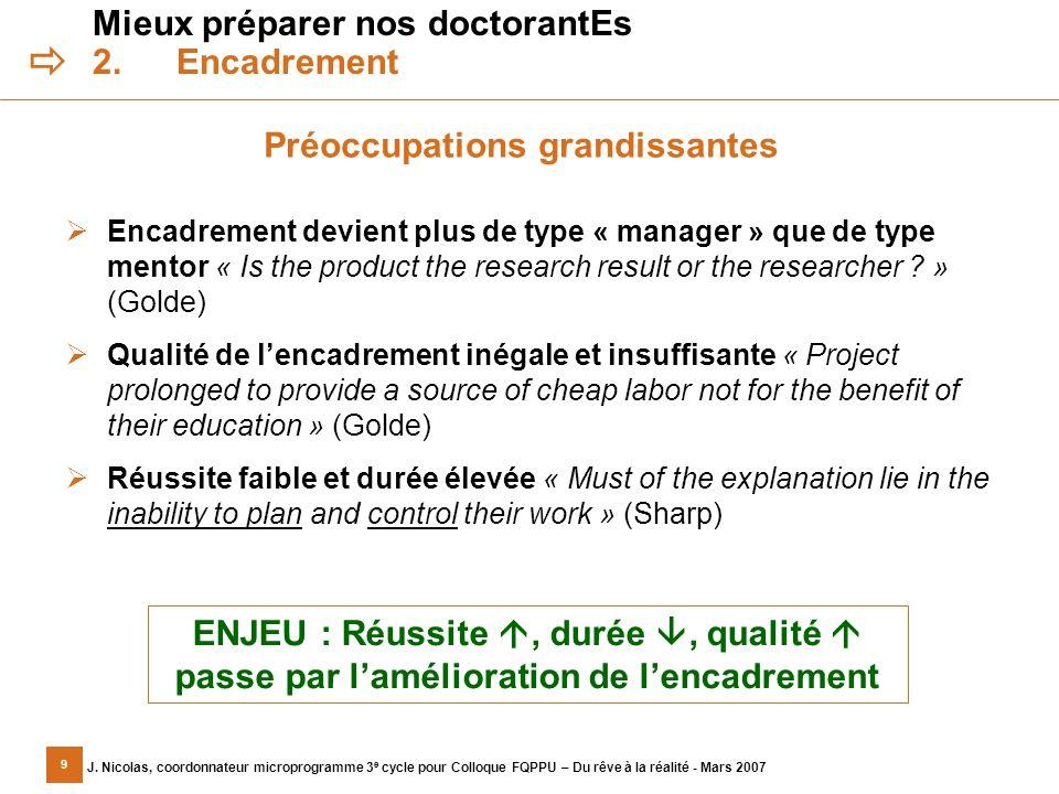 9 J. Nicolas, coordonnateur microprogramme 3 e cycle pour Colloque FQPPU – Du rêve à la réalité - Mars 2007 Mieux préparer nos doctorantEs 2.Encadreme