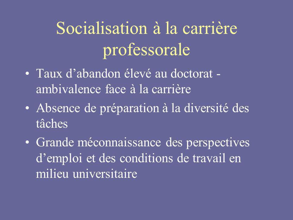Socialisation à la carrière professorale Taux dabandon élevé au doctorat - ambivalence face à la carrière Absence de préparation à la diversité des tâches Grande méconnaissance des perspectives demploi et des conditions de travail en milieu universitaire