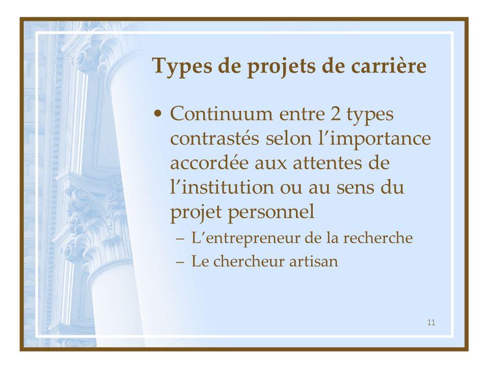 11 Types de projets de carrière Continuum entre 2 types contrastés selon limportance accordée aux attentes de linstitution ou au sens du projet personnel –Lentrepreneur de la recherche –Le chercheur artisan