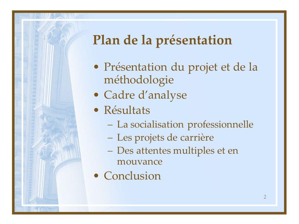 2 Plan de la présentation Présentation du projet et de la méthodologie Cadre danalyse Résultats –La socialisation professionnelle –Les projets de carrière –Des attentes multiples et en mouvance Conclusion