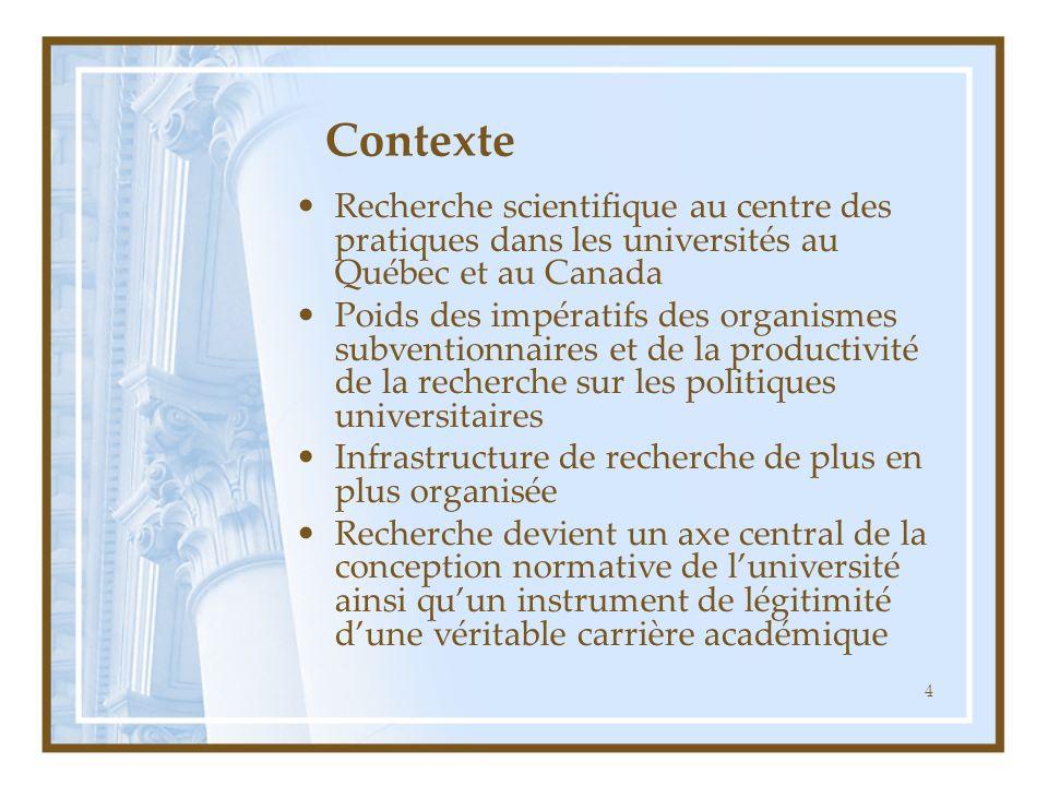 4 Contexte Recherche scientifique au centre des pratiques dans les universités au Québec et au Canada Poids des impératifs des organismes subventionnaires et de la productivité de la recherche sur les politiques universitaires Infrastructure de recherche de plus en plus organisée Recherche devient un axe central de la conception normative de luniversité ainsi quun instrument de légitimité dune véritable carrière académique