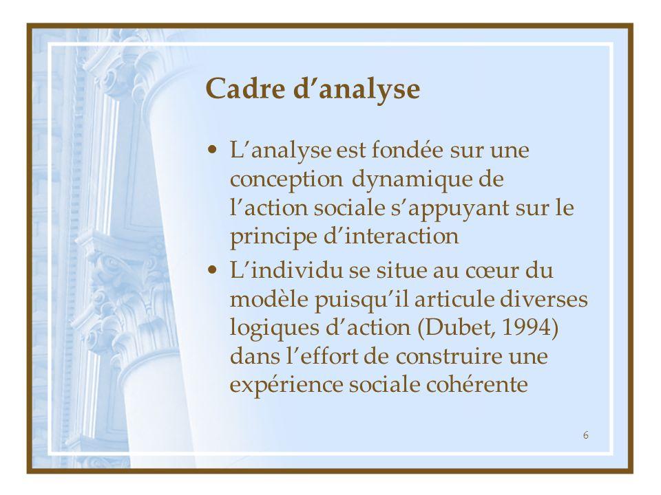 6 Cadre danalyse Lanalyse est fondée sur une conception dynamique de laction sociale sappuyant sur le principe dinteraction Lindividu se situe au cœur du modèle puisquil articule diverses logiques daction (Dubet, 1994) dans leffort de construire une expérience sociale cohérente