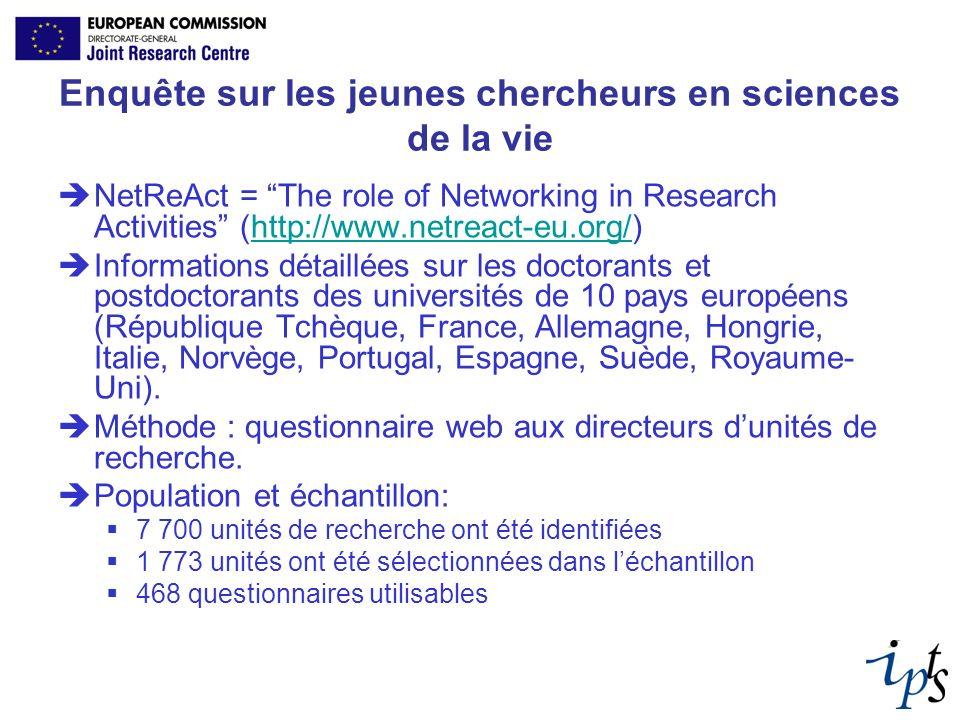 Enquête sur les jeunes chercheurs en sciences de la vie NetReAct = The role of Networking in Research Activities (http://www.netreact-eu.org/)http://w