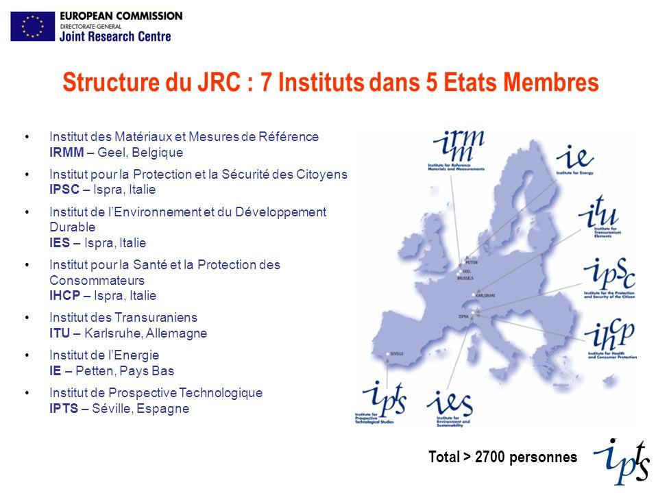 Institut des Matériaux et Mesures de Référence IRMM – Geel, Belgique Institut pour la Protection et la Sécurité des Citoyens IPSC – Ispra, Italie Inst