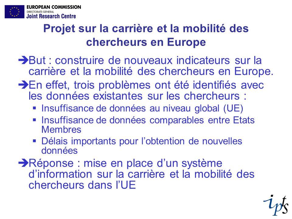 Projet sur la carrière et la mobilité des chercheurs en Europe But : construire de nouveaux indicateurs sur la carrière et la mobilité des chercheurs