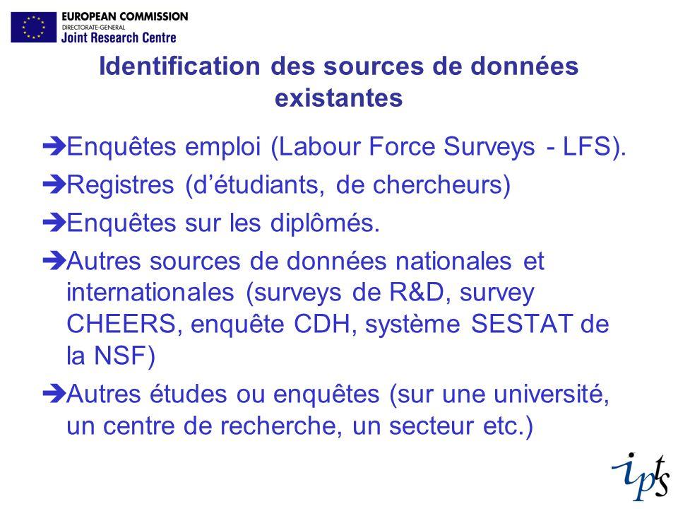 Identification des sources de données existantes Enquêtes emploi (Labour Force Surveys - LFS). Registres (détudiants, de chercheurs) Enquêtes sur les