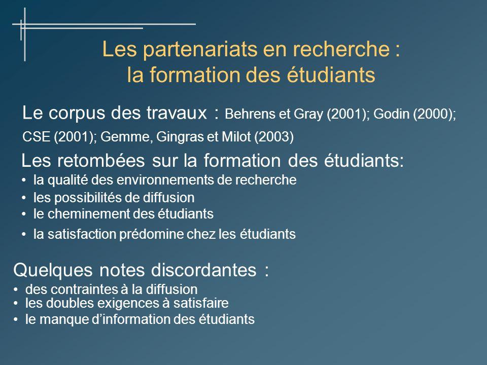 Les partenariats en recherche : la formation des étudiants Le corpus des travaux : Behrens et Gray (2001); Godin (2000); CSE (2001); Gemme, Gingras et