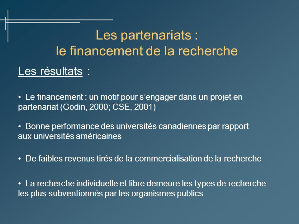 Les partenariats : le financement de la recherche Les résultats : Le financement : un motif pour sengager dans un projet en partenariat (Godin, 2000;