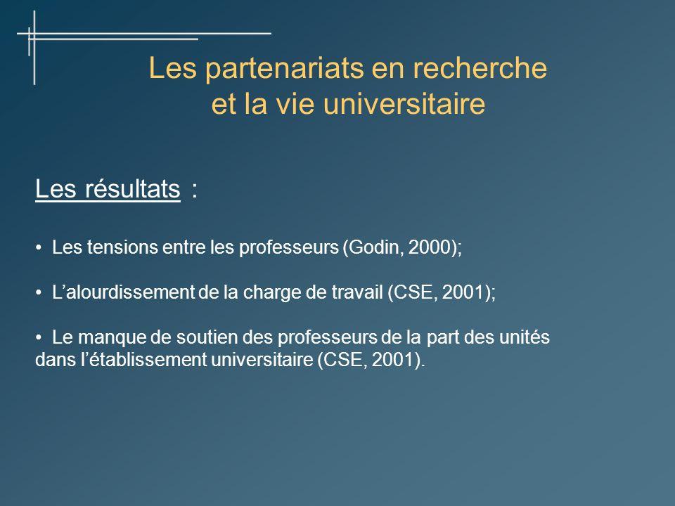 Les partenariats en recherche et la vie universitaire Les résultats : Les tensions entre les professeurs (Godin, 2000); Lalourdissement de la charge de travail (CSE, 2001); Le manque de soutien des professeurs de la part des unités dans létablissement universitaire (CSE, 2001).