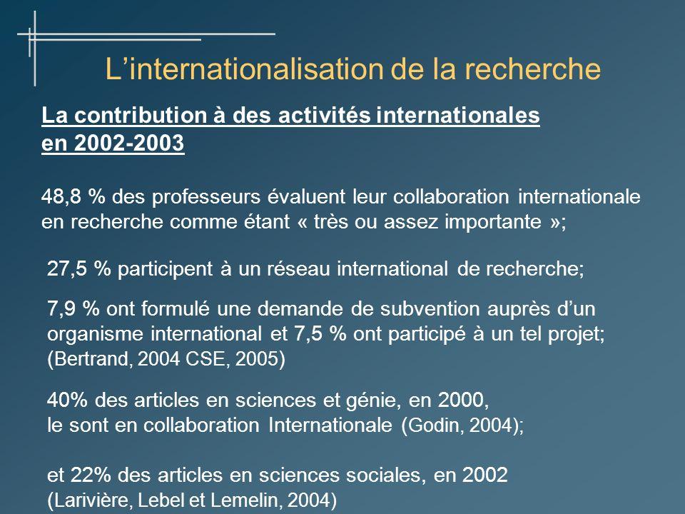 Linternationalisation de la recherche La contribution à des activités internationales en 2002-2003 48,8 % des professeurs évaluent leur collaboration internationale en recherche comme étant « très ou assez importante »; 27,5 % participent à un réseau international de recherche; 7,9 % ont formulé une demande de subvention auprès dun organisme international et 7,5 % ont participé à un tel projet; ( Bertrand, 2004 CSE, 2005 ) 40% des articles en sciences et génie, en 2000, le sont en collaboration Internationale ( Godin, 2004); et 22% des articles en sciences sociales, en 2002 ( Larivière, Lebel et Lemelin, 2004)