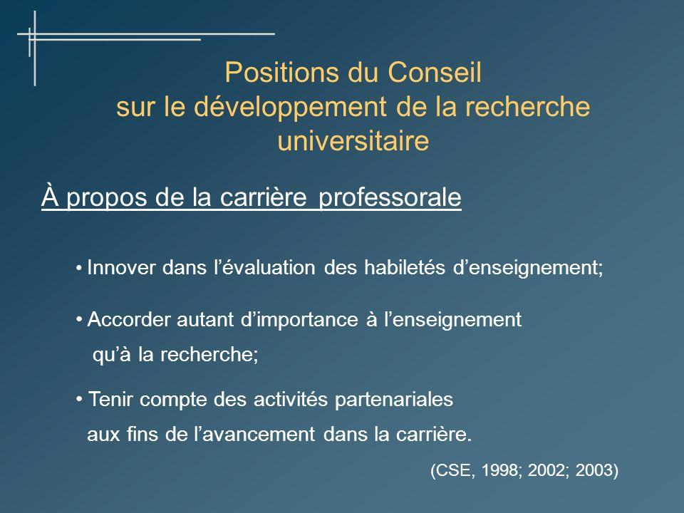 Positions du Conseil sur le développement de la recherche universitaire À propos de la carrière professorale Innover dans lévaluation des habiletés de