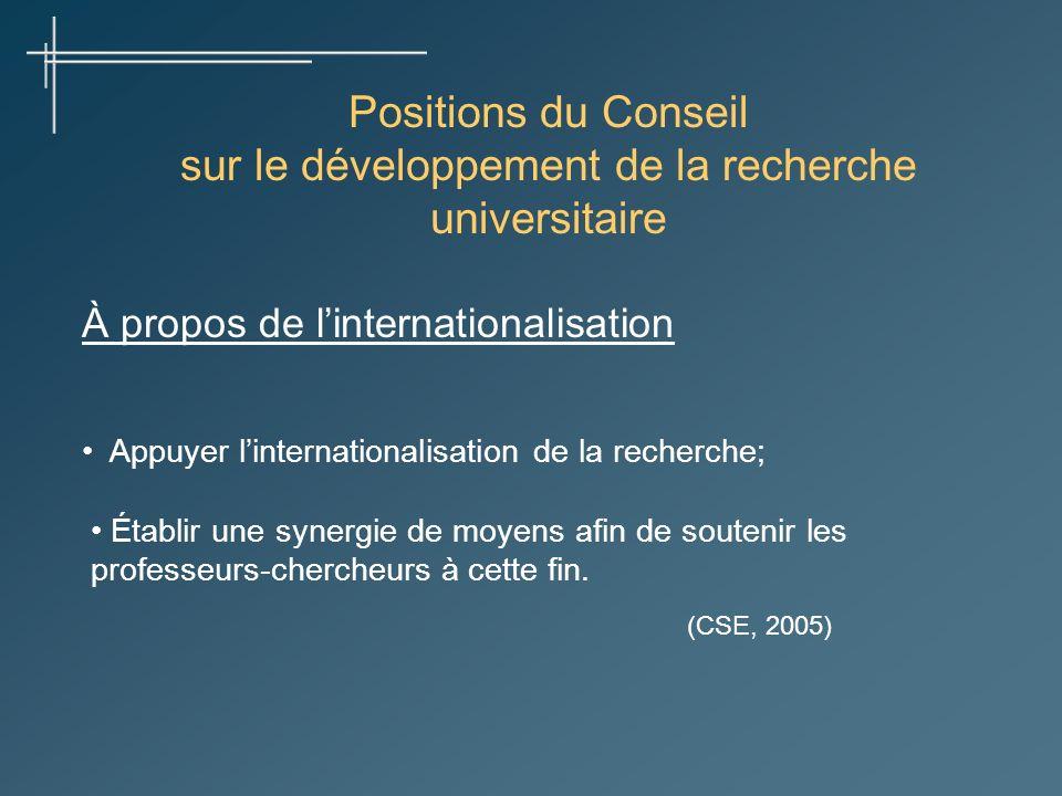 Positions du Conseil sur le développement de la recherche universitaire À propos de linternationalisation Appuyer linternationalisation de la recherch