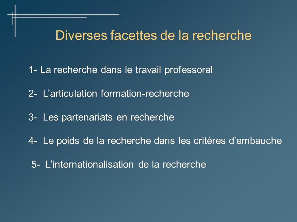 Diverses facettes de la recherche 1- La recherche dans le travail professoral 2- Larticulation formation-recherche 3- Les partenariats en recherche 4-