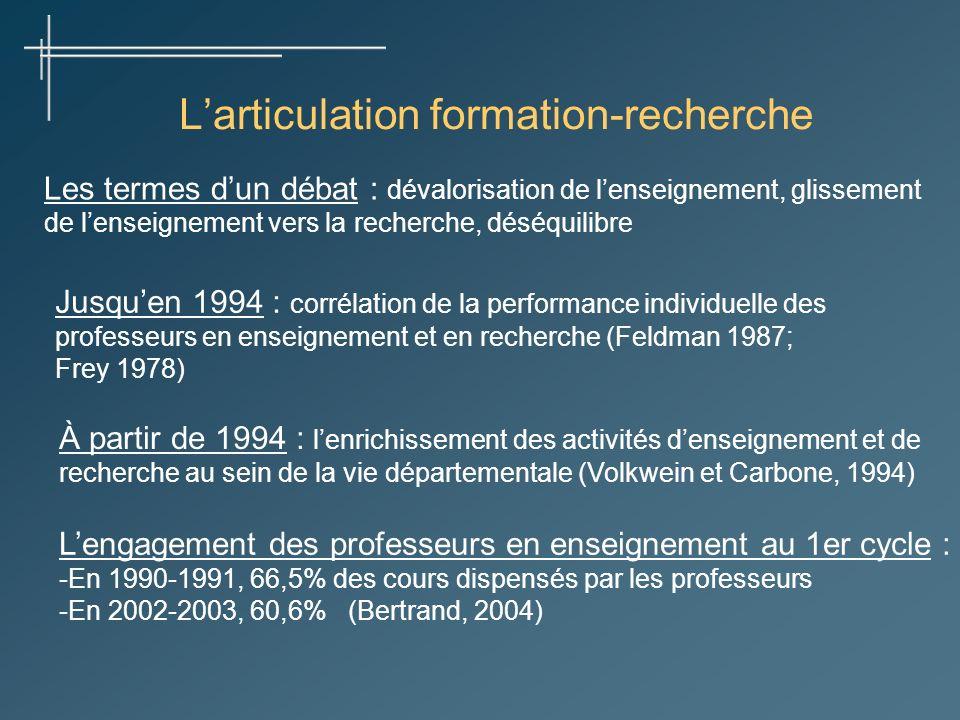 Larticulation formation-recherche Les termes dun débat : dévalorisation de lenseignement, glissement de lenseignement vers la recherche, déséquilibre Jusquen 1994 : corrélation de la performance individuelle des professeurs en enseignement et en recherche (Feldman 1987; Frey 1978) À partir de 1994 : lenrichissement des activités denseignement et de recherche au sein de la vie départementale (Volkwein et Carbone, 1994) Lengagement des professeurs en enseignement au 1er cycle : -En 1990-1991, 66,5% des cours dispensés par les professeurs -En 2002-2003, 60,6% (Bertrand, 2004)