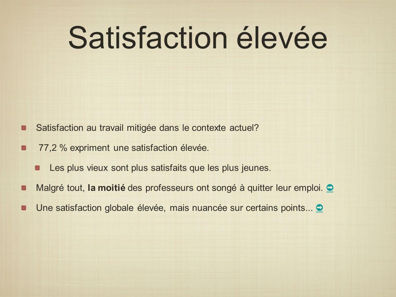 Satisfaction élevée Satisfaction au travail mitigée dans le contexte actuel? 77,2 % expriment une satisfaction élevée. Les plus vieux sont plus satisf