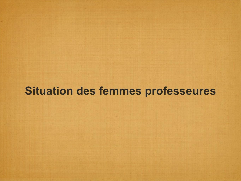 Situation des femmes professeures