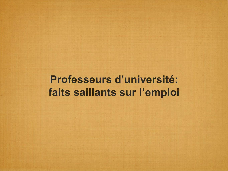 Professeurs duniversité: faits saillants sur lemploi