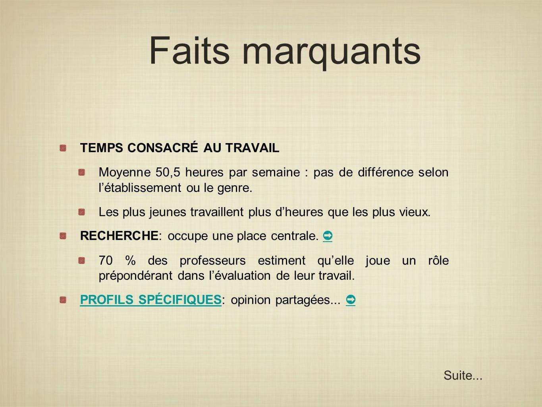 Situation des femmes EXPÉRIENCE DE TRAVAIL Longueur davance pour les femmes...