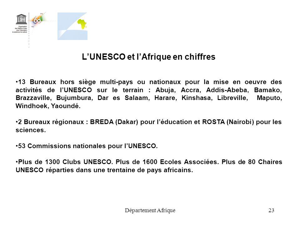 Département Afrique23 LUNESCO et lAfrique en chiffres 13 Bureaux hors siège multi-pays ou nationaux pour la mise en oeuvre des activités de lUNESCO su