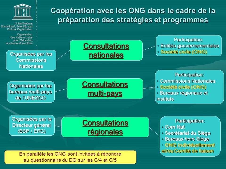Coopération avec les ONG dans le cadre de la préparation des stratégies et programmes Consultations nationales Organisées par les Commissions National
