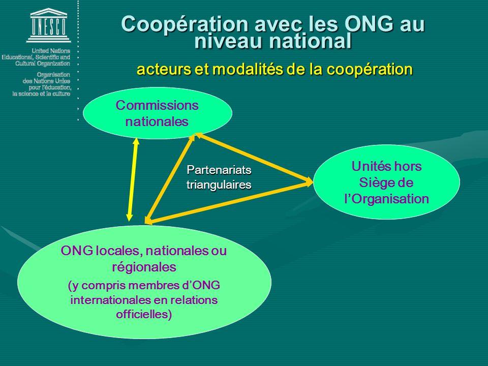 Coopération avec les ONG au niveau national acteurs et modalités de la coopération Commissions nationales ONG locales, nationales ou régionales (y compris membres dONG internationales en relations officielles) Unités hors Siège de lOrganisation Partenariats triangulaires