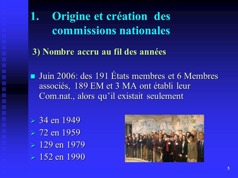 5 1.Origine et création des commissions nationales 3) Nombre accru au fil des années 3) Nombre accru au fil des années Juin 2006: des 191 États membres et 6 Membres associés, 189 EM et 3 MA ont établi leur Com.nat., alors quil existait seulement Juin 2006: des 191 États membres et 6 Membres associés, 189 EM et 3 MA ont établi leur Com.nat., alors quil existait seulement 34 en 1949 34 en 1949 72 en 1959 72 en 1959 129 en 1979 129 en 1979 152 en 1990 152 en 1990
