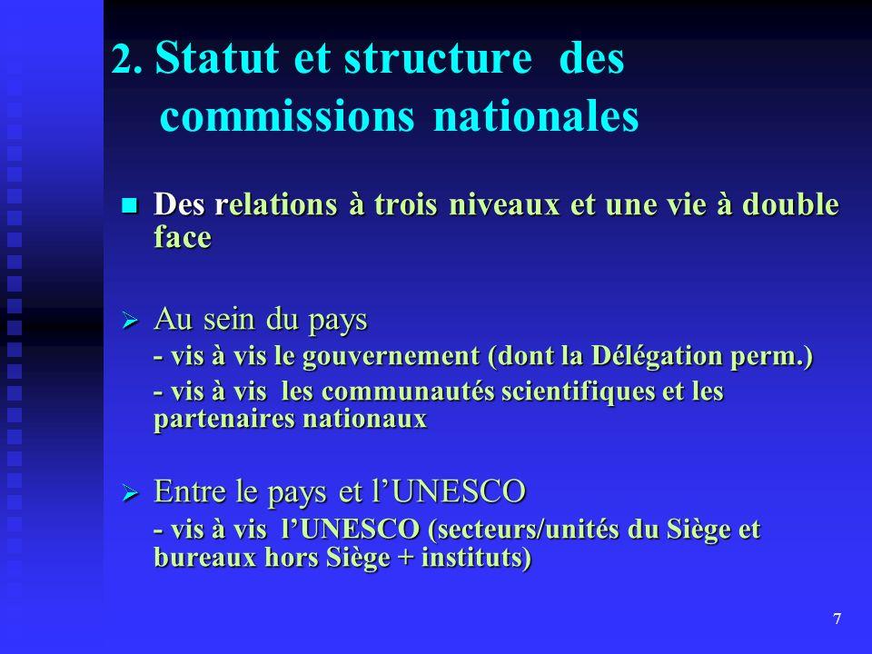 7 2. Statut et structure des commissions nationales Des relations à trois niveaux et une vie à double face Des relations à trois niveaux et une vie à