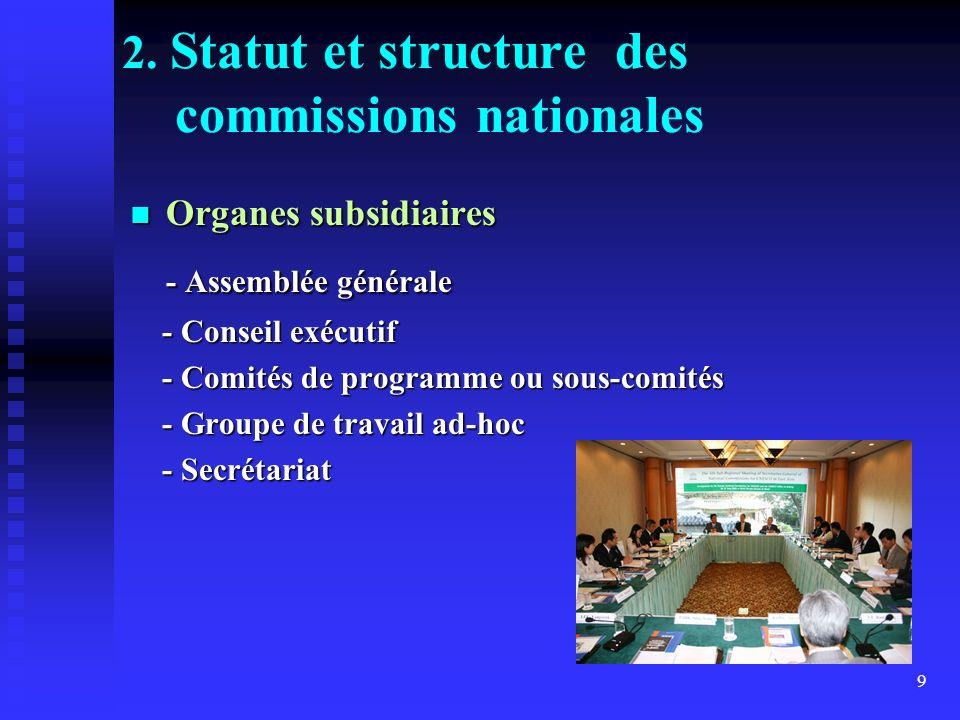 9 2. Statut et structure des commissions nationales Organes subsidiaires Organes subsidiaires - Assemblée générale - Assemblée générale - Conseil exéc