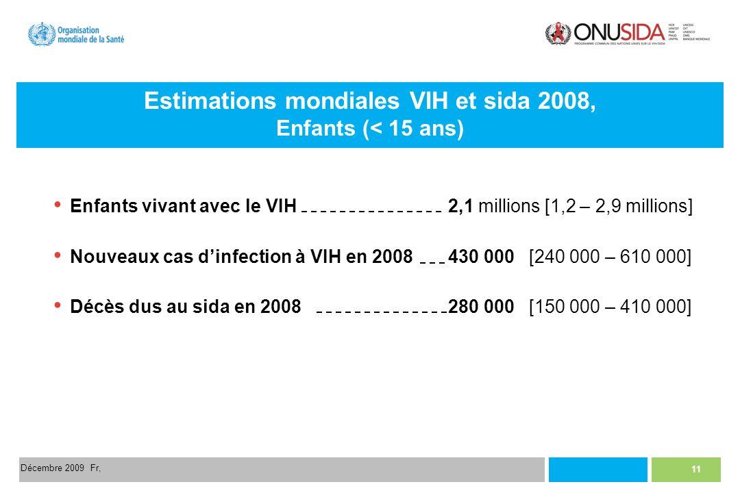 11 Décembre 2009 Fr, Enfants vivant avec le VIH 2,1 millions [1,2 – 2,9 millions] Nouveaux cas dinfection à VIH en 2008 430 000 [240 000 – 610 000] Décès dus au sida en 2008 280 000 [150 000 – 410 000] Estimations mondiales VIH et sida 2008, Enfants (< 15 ans)
