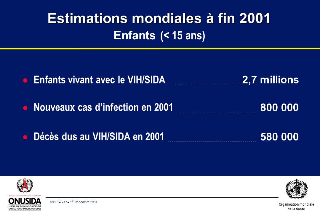 00002-F-11 – 1 er décembre 2001 Organisation mondiale de la Santé l Enfants vivant avec le VIH/SIDA l Nouveaux cas dinfection en 2001 l Décès dus au V