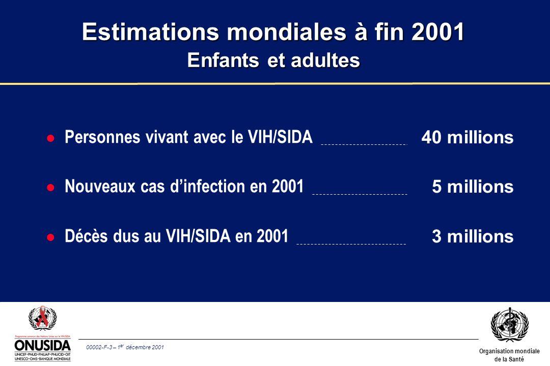 00002-F-3 – 1 er décembre 2001 Organisation mondiale de la Santé Estimations mondiales à fin 2001 Enfants et adultes l Personnes vivant avec le VIH/SI