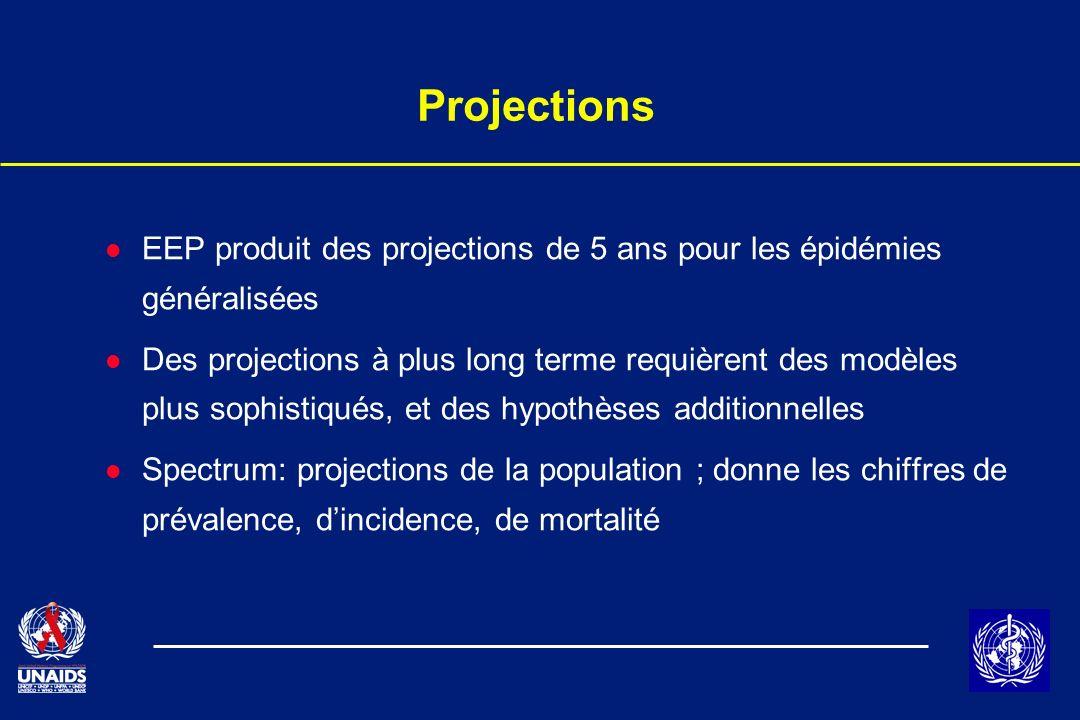 Projections l EEP produit des projections de 5 ans pour les épidémies généralisées l Des projections à plus long terme requièrent des modèles plus sop