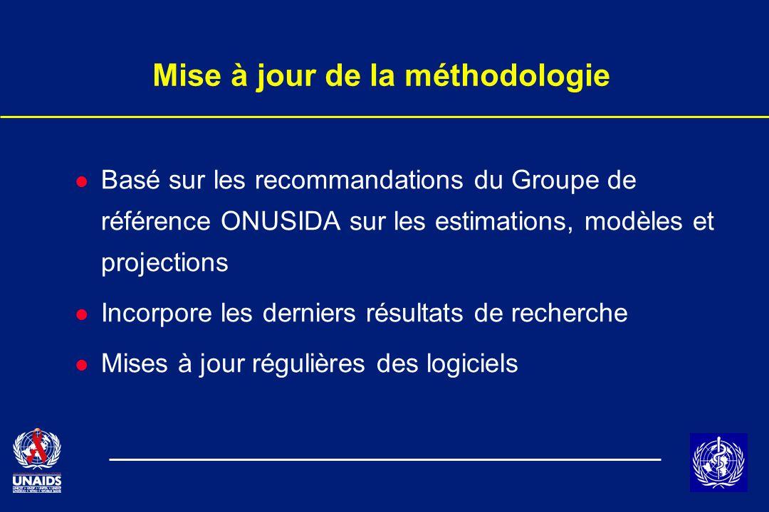 Mise à jour de la méthodologie l Basé sur les recommandations du Groupe de référence ONUSIDA sur les estimations, modèles et projections l Incorpore l