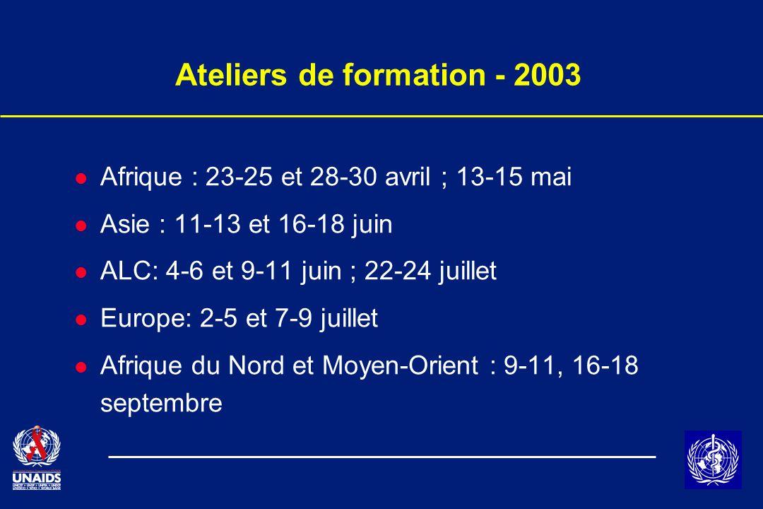 Ateliers de formation - 2003 l Afrique : 23-25 et 28-30 avril ; 13-15 mai l Asie : 11-13 et 16-18 juin l ALC: 4-6 et 9-11 juin ; 22-24 juillet l Europ