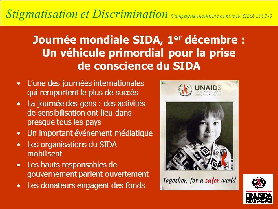 Stigmatisation et Discrimination Campagne mondiale contre le SIDA 2002-3 Journée mondiale SIDA, 1 er décembre : Un véhicule primordial pour la prise d