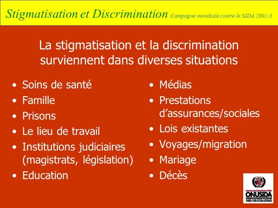 Stigmatisation et Discrimination Campagne mondiale contre le SIDA 2002-3 La stigmatisation et la discrimination surviennent dans diverses situations S