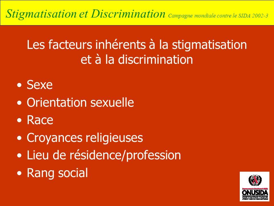 Stigmatisation et Discrimination Campagne mondiale contre le SIDA 2002-3 Les facteurs inhérents à la stigmatisation et à la discrimination Sexe Orient