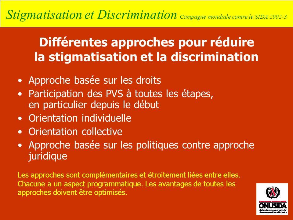 Stigmatisation et Discrimination Campagne mondiale contre le SIDA 2002-3 Différentes approches pour réduire la stigmatisation et la discrimination App