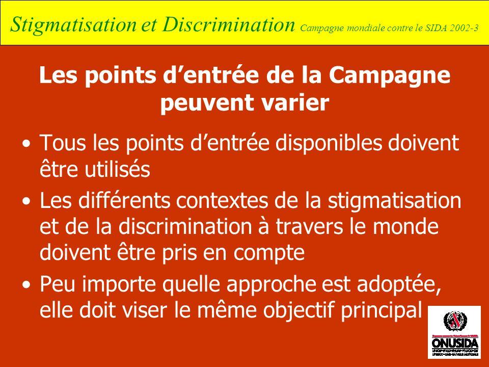 Stigmatisation et Discrimination Campagne mondiale contre le SIDA 2002-3 Les points dentrée de la Campagne peuvent varier Tous les points dentrée disp