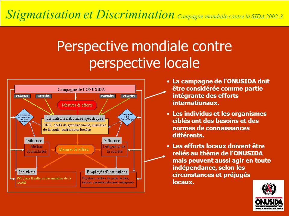 Stigmatisation et Discrimination Campagne mondiale contre le SIDA 2002-3 Perspective mondiale contre perspective locale La campagne de lONUSIDA doit ê