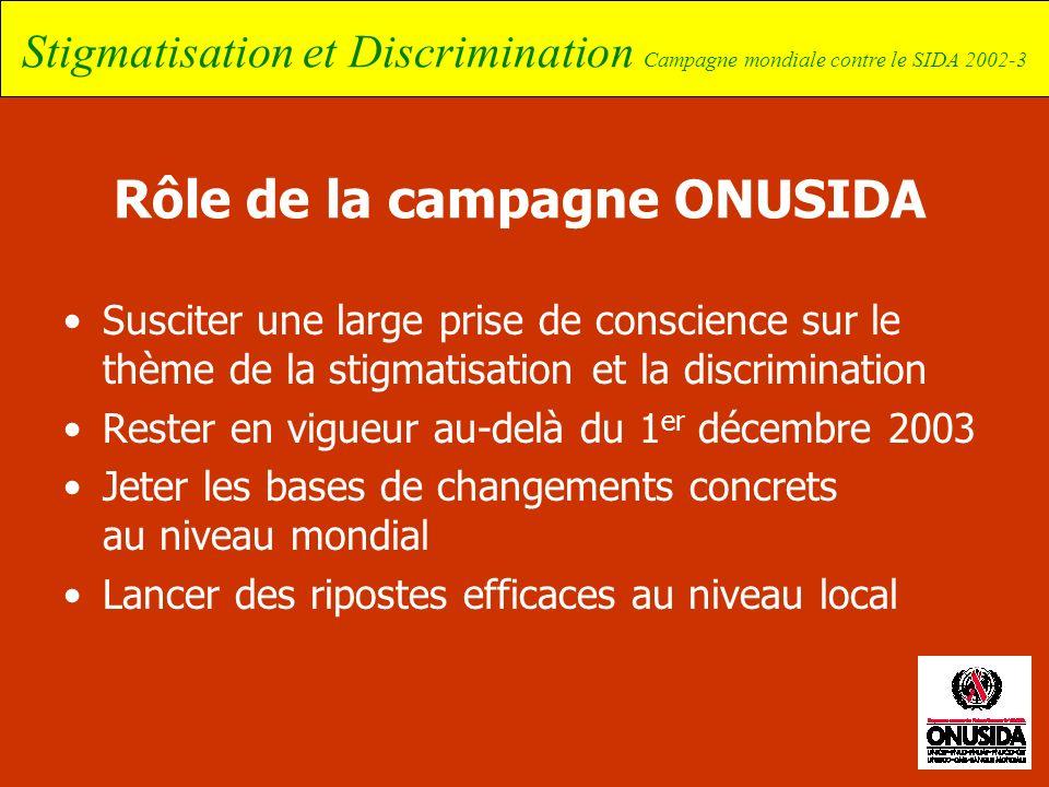 Stigmatisation et Discrimination Campagne mondiale contre le SIDA 2002-3 Rôle de la campagne ONUSIDA Susciter une large prise de conscience sur le thè